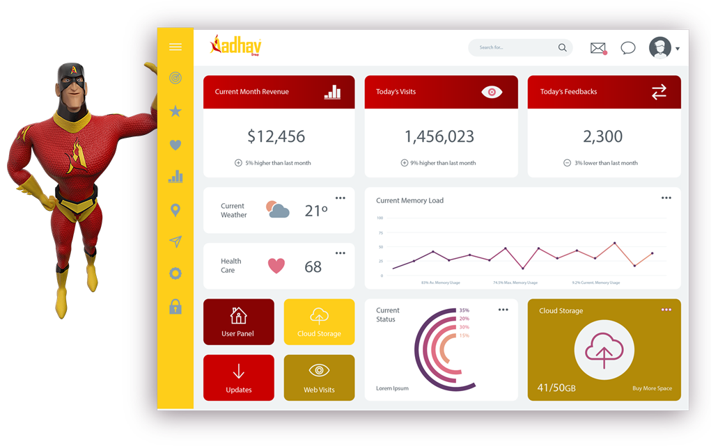 Aadhav Group back-end control panel